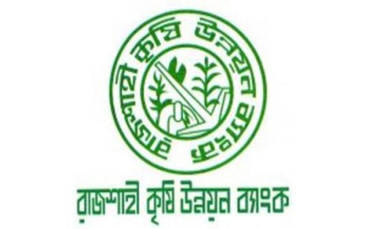 RAKUB recovers Tk 220-cr outstanding loan in Rajshahi