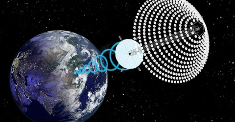 Considering Space-based Solar Power (SBSP)