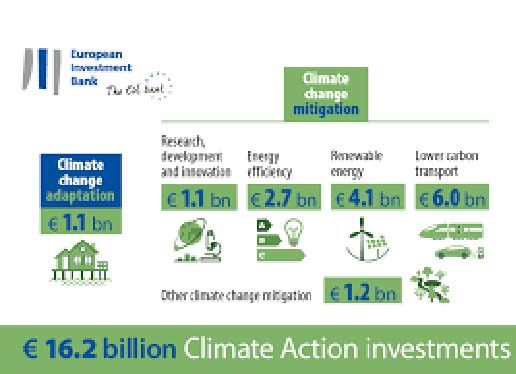 European asset managers care more about climate change: study