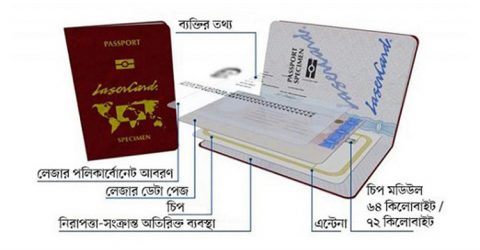 Govt to launch e-passport tomorrow
