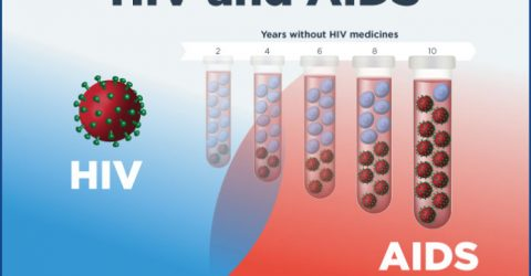 Namibia finds winning formula for HIV despite COVID-19
